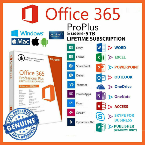 office365proplu, microsoftoffice365, PC, Office Products