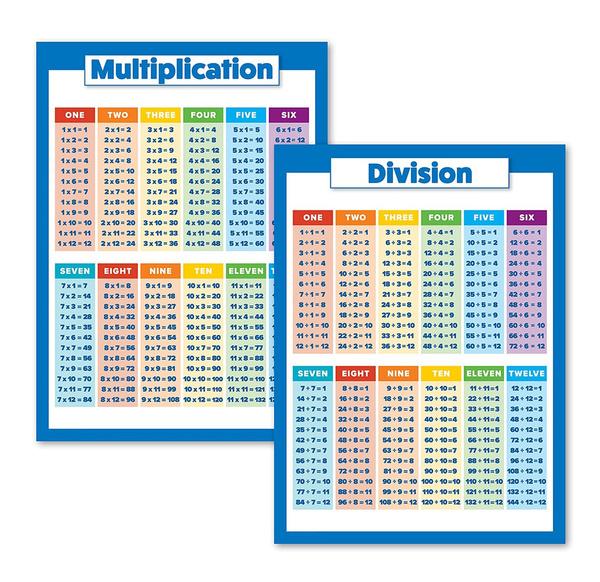 Posters, indoorposter, mathclassroomchart, multiplicationtablesanddivision
