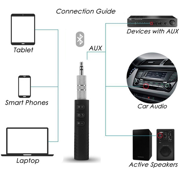audioreceiver, Rechargeable, collarclipreceiver, Cars