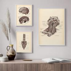 art, Skeleton, canvaspainting, wallpicture