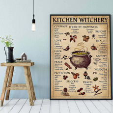 kitchenandwitch, art, Home Decor, canvaspainting