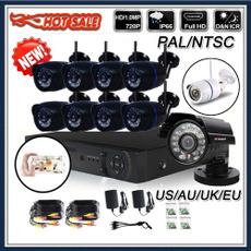 remotemonitoring, Exterior, monitoring, Monitors