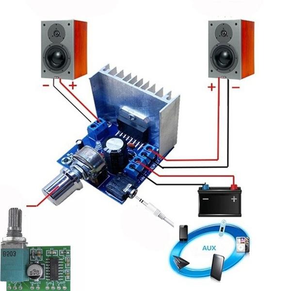 amplifierboard, dualchannelmodule, poweramplifierboard, boardmodule