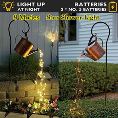 firefly, Copper, Outdoor, led