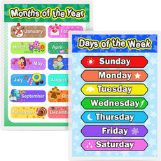 earlychildhoodeducation, digitallearning, childeducation, toddlereducationalchart