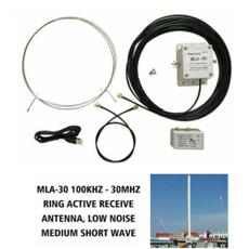 signalbooster, activereceivingamplifier, radioantenna, Amplifier