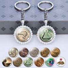 Key Chain, Jewelry, eye, illuminati