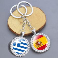 europeanflag, flagkeychain, flagjewelry, nationalflag